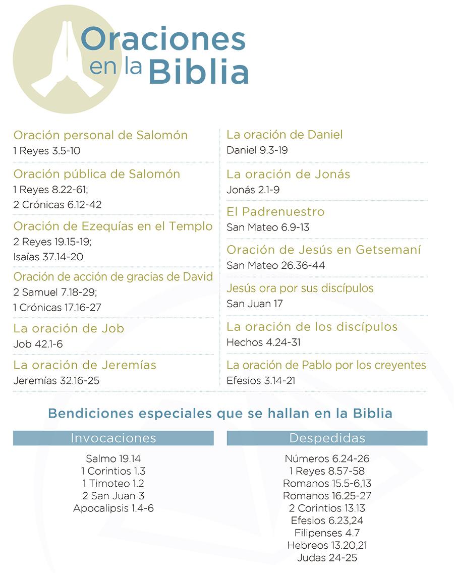 Oraciones-en-la-Biblia